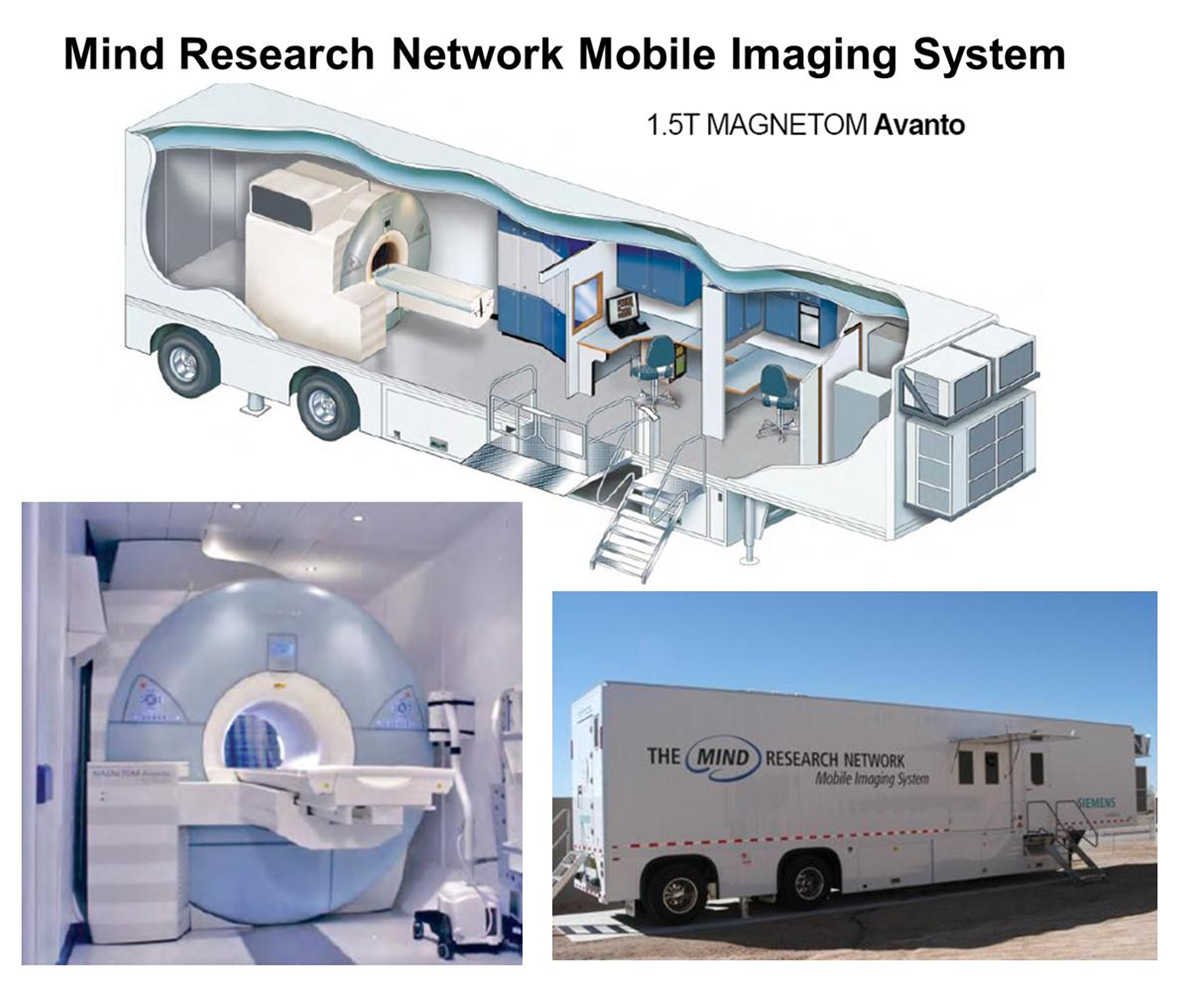 Mobile 1 5t Mri Center The Mind Research Network Mrn